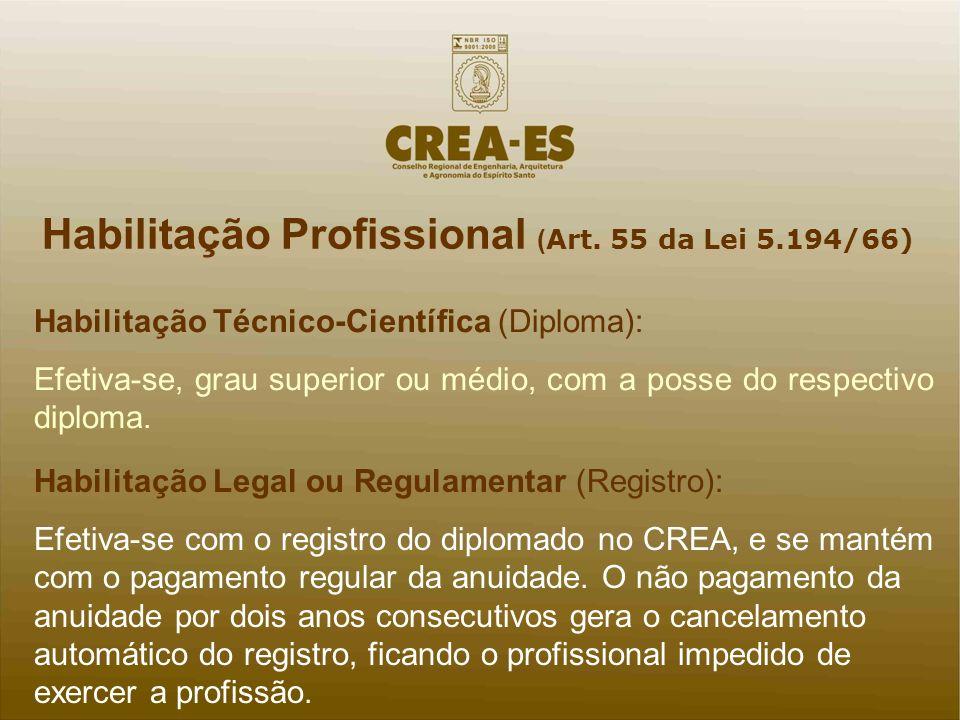 Habilitação Profissional (Art. 55 da Lei 5.194/66)