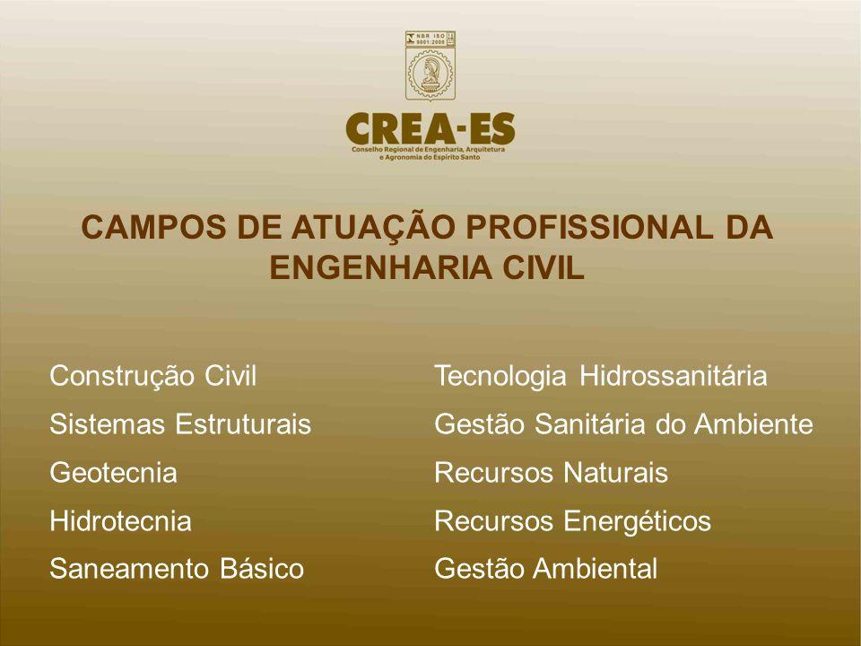 CAMPOS DE ATUAÇÃO PROFISSIONAL DA ENGENHARIA CIVIL