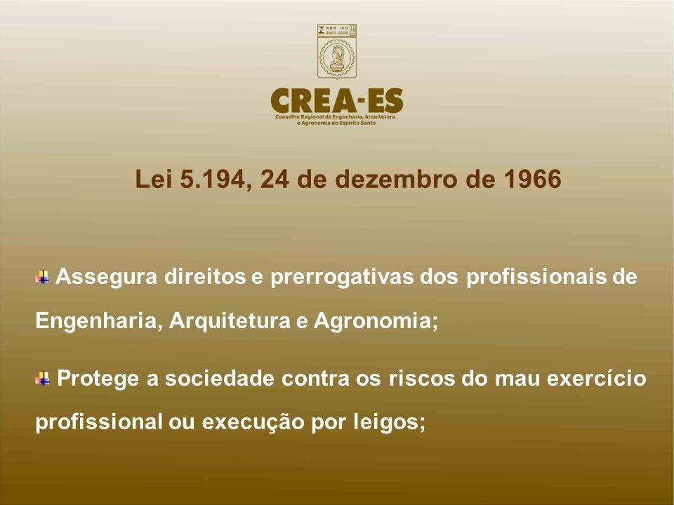 Lei 5.194, 24 de dezembro de 1966 Assegura direitos e prerrogativas dos profissionais de Engenharia, Arquitetura e Agronomia;
