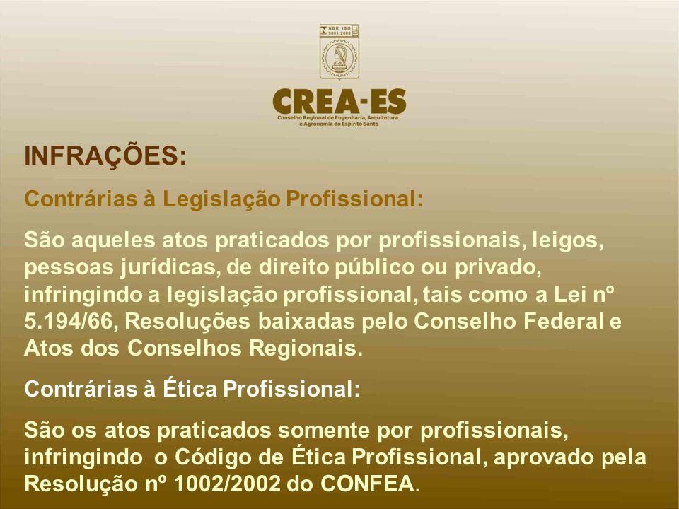 INFRAÇÕES: Contrárias à Legislação Profissional: