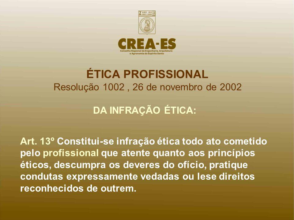 ÉTICA PROFISSIONAL Resolução 1002 , 26 de novembro de 2002