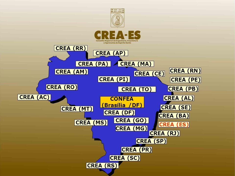 CREA (RR) CREA (AP) CREA (PA) CREA (MA) CREA (AM) CREA (RN) CREA (CE) CREA (PI) CREA (PE) CREA (RO)