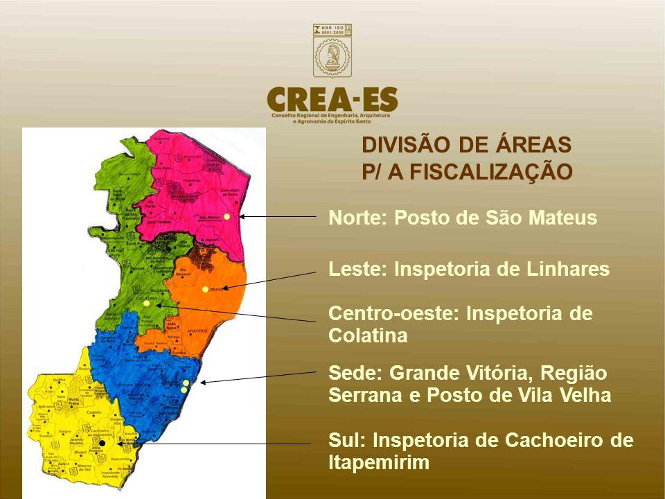 DIVISÃO DE ÁREAS P/ A FISCALIZAÇÃO