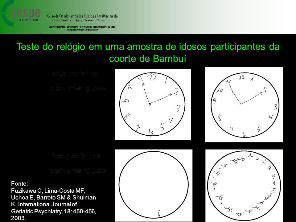 international journal of geriatric psychiatry pdf