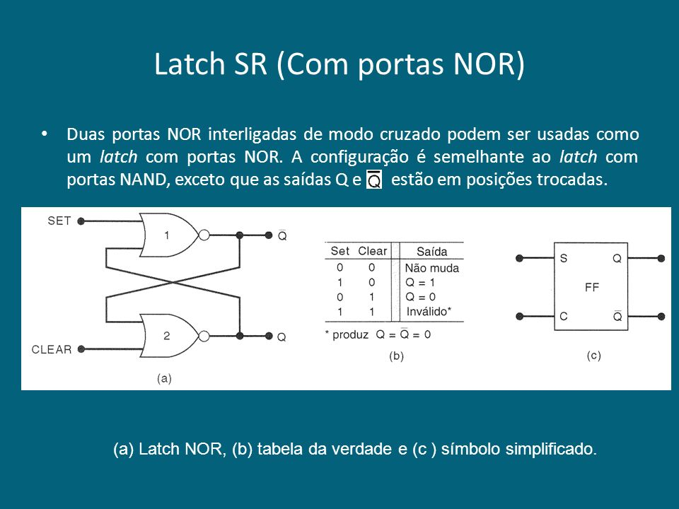 Latch SR (Com portas NOR)