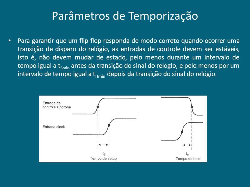 Parâmetros de Temporização