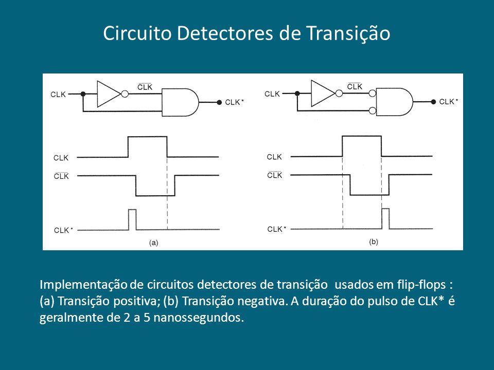 Circuito Detectores de Transição