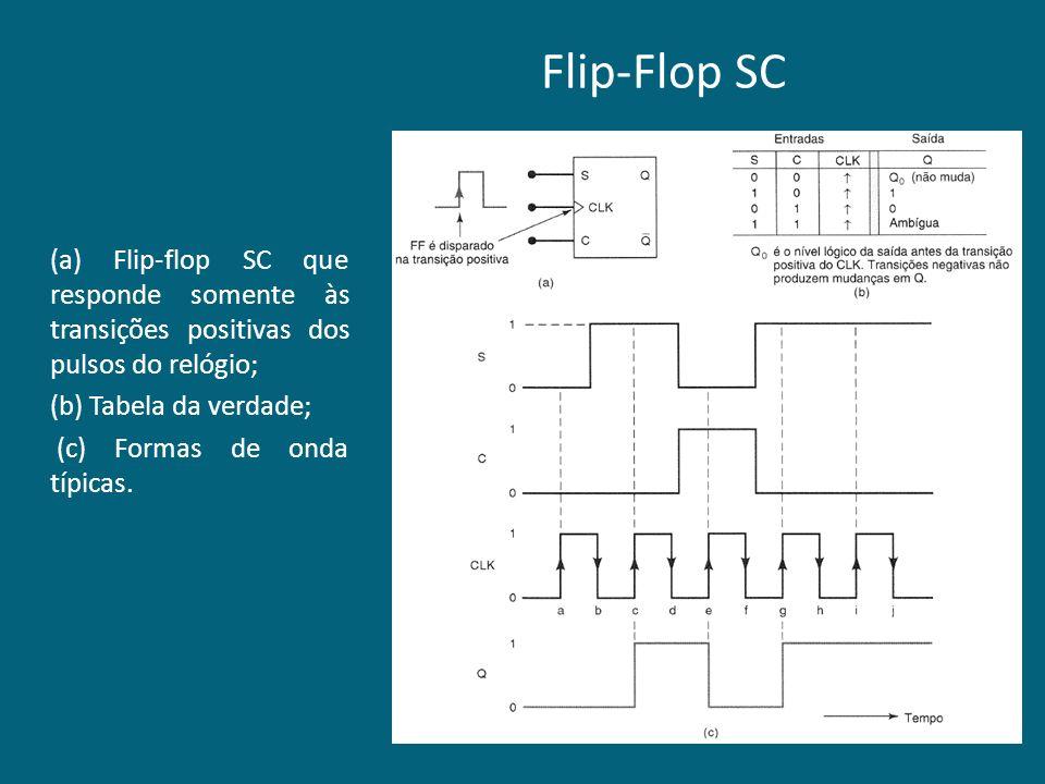 Flip-Flop SC (a) Flip-flop SC que responde somente às transições positivas dos pulsos do relógio; (b) Tabela da verdade;