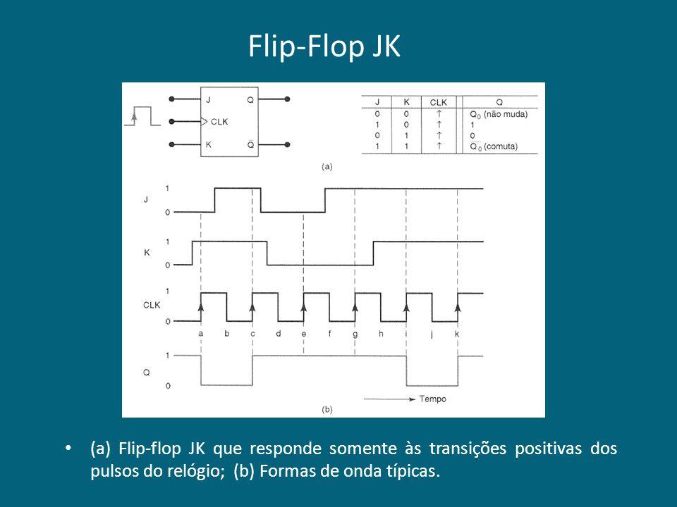 Flip-Flop JK (a) Flip-flop JK que responde somente às transições positivas dos pulsos do relógio; (b) Formas de onda típicas.