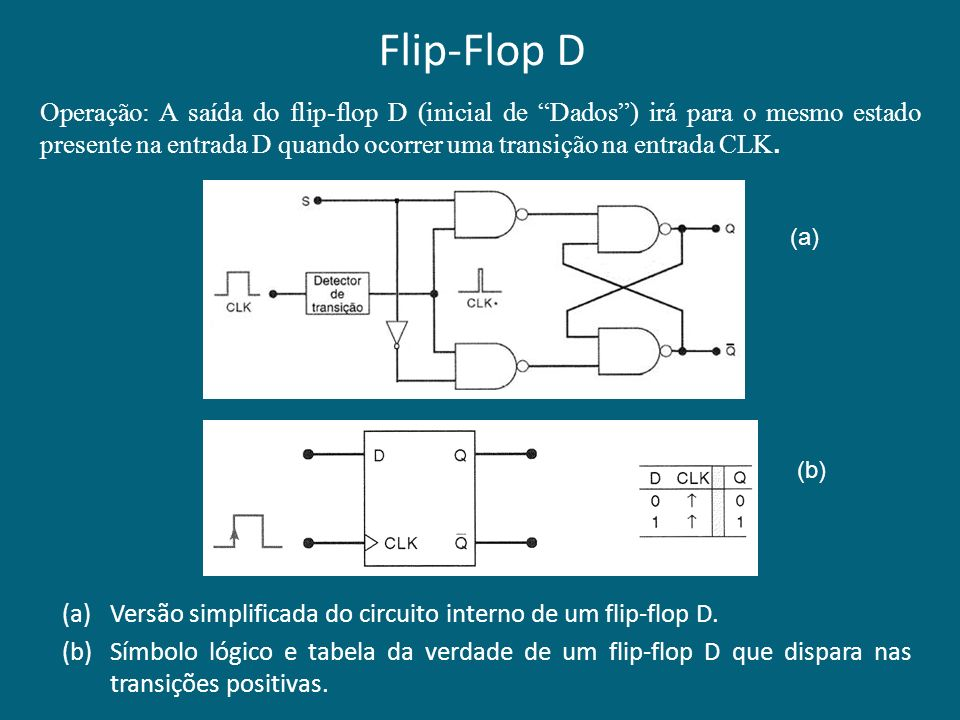 Flip-Flop D