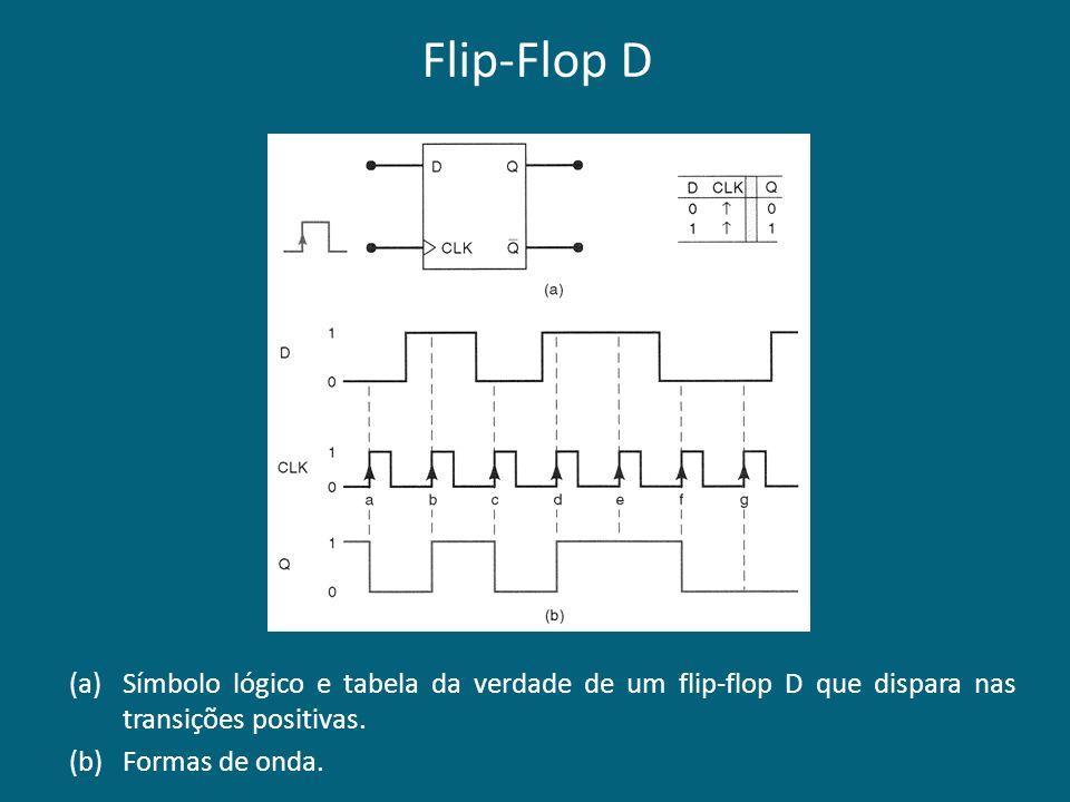 Flip-Flop D Símbolo lógico e tabela da verdade de um flip-flop D que dispara nas transições positivas.