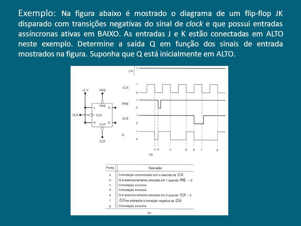 Exemplo: Na figura abaixo é mostrado o diagrama de um flip-flop JK disparado com transições negativas do sinal de clock e que possui entradas assíncronas ativas em BAIXO.
