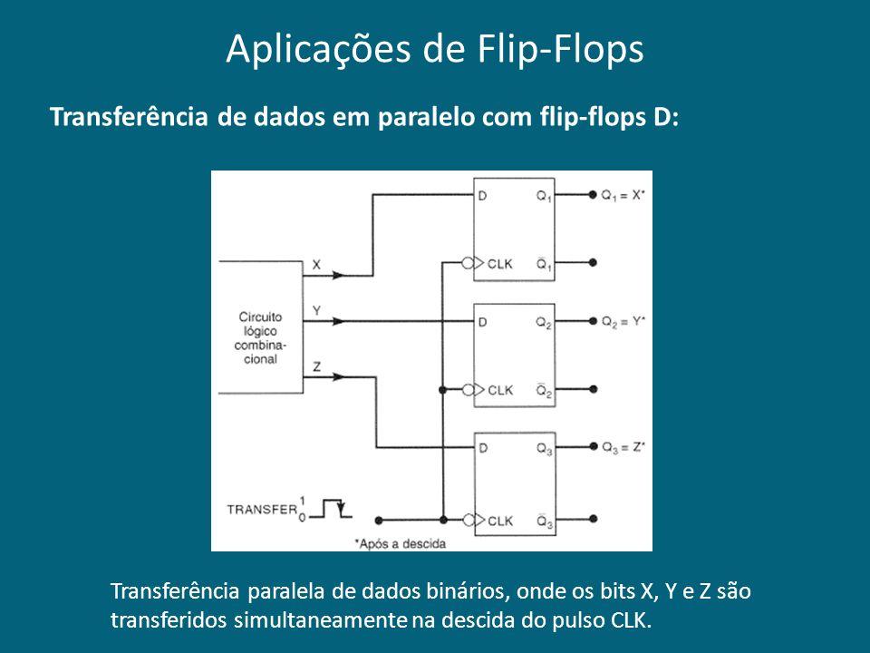 Transferência de dados em paralelo com flip-flops D: