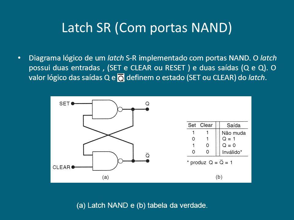 Latch SR (Com portas NAND)