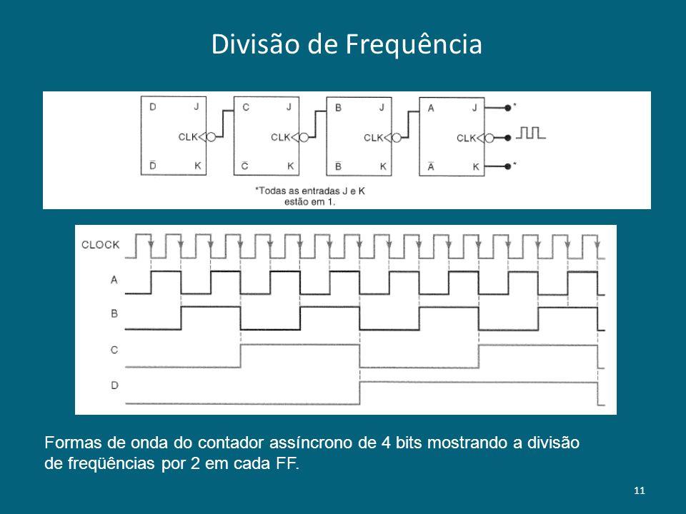 Divisão de Frequência Formas de onda do contador assíncrono de 4 bits mostrando a divisão de freqüências por 2 em cada FF.