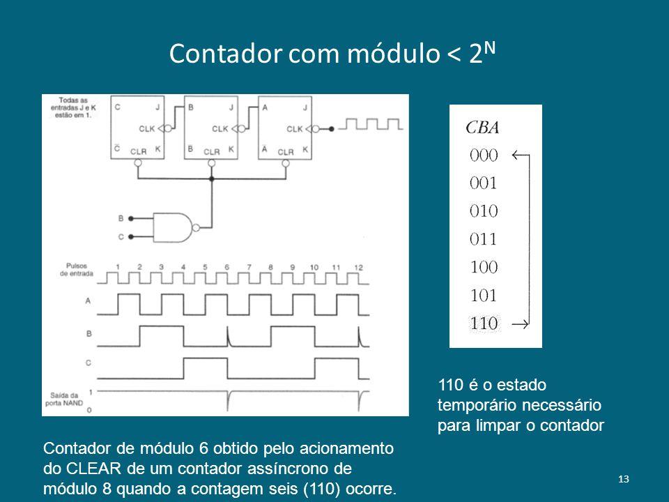 Contador com módulo < 2N