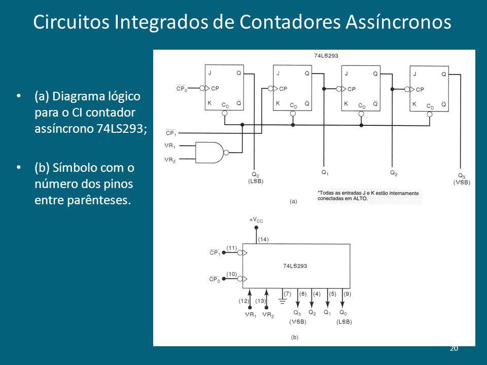 Circuitos Integrados de Contadores Assíncronos