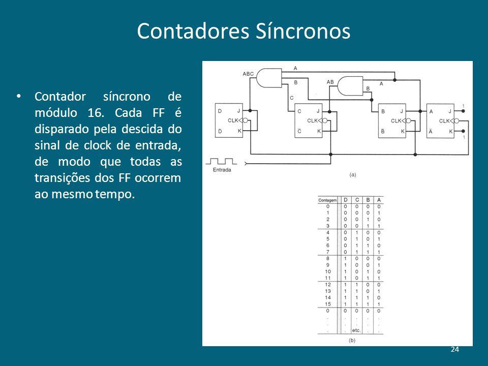 Contadores Síncronos