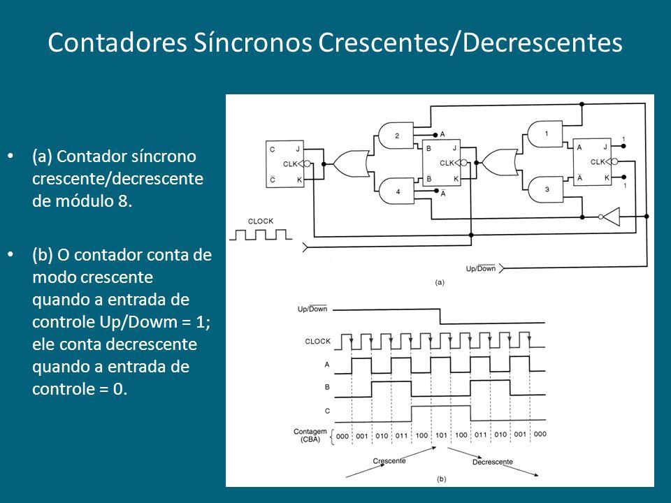 Contadores Síncronos Crescentes/Decrescentes