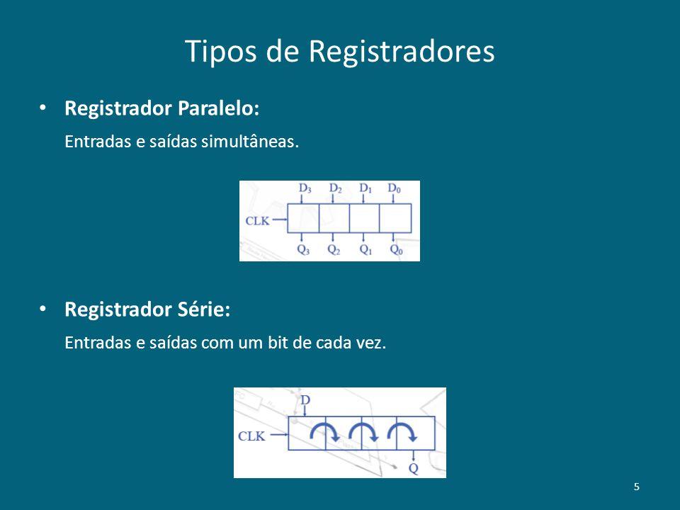 Tipos de Registradores