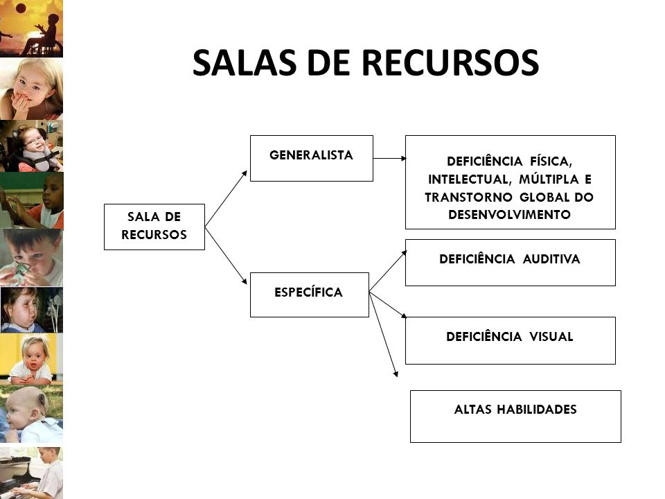 SALAS DE RECURSOS GENERALISTA