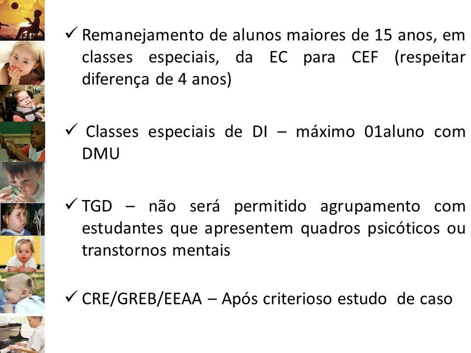 Remanejamento de alunos maiores de 15 anos, em classes especiais, da EC para CEF (respeitar diferença de 4 anos)