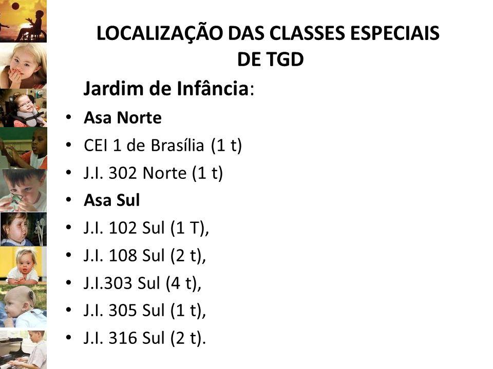 LOCALIZAÇÃO DAS CLASSES ESPECIAIS DE TGD