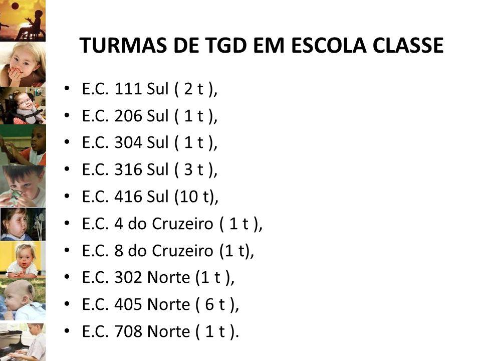 TURMAS DE TGD EM ESCOLA CLASSE