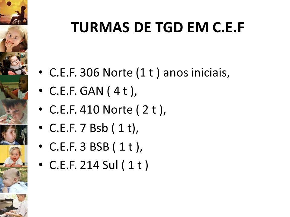 TURMAS DE TGD EM C.E.F C.E.F. 306 Norte (1 t ) anos iniciais,