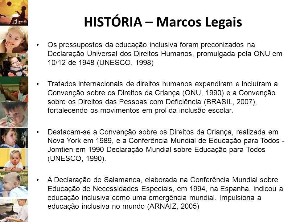 HISTÓRIA – Marcos Legais