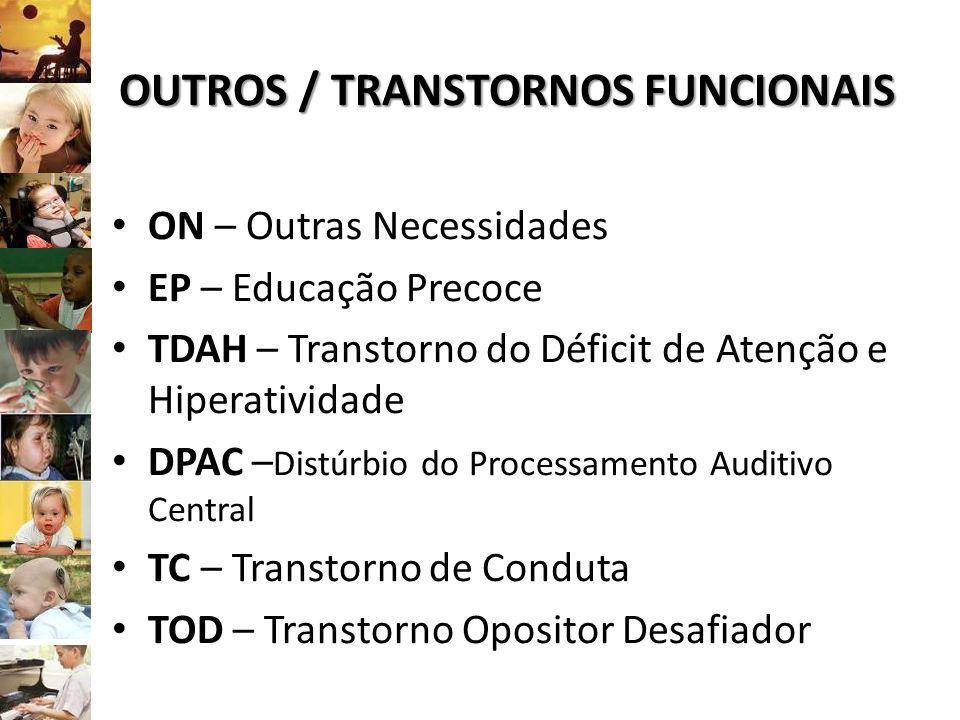OUTROS / TRANSTORNOS FUNCIONAIS