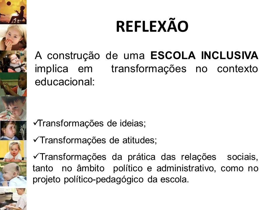 REFLEXÃO A construção de uma ESCOLA INCLUSIVA implica em transformações no contexto educacional: Transformações de ideias;