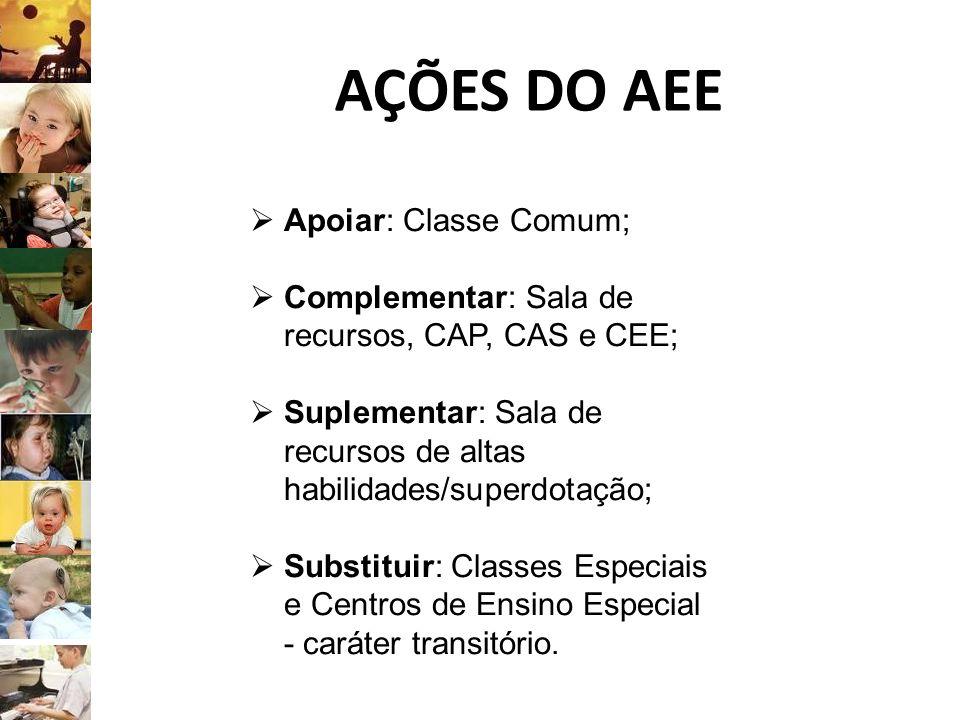 AÇÕES DO AEE Apoiar: Classe Comum;