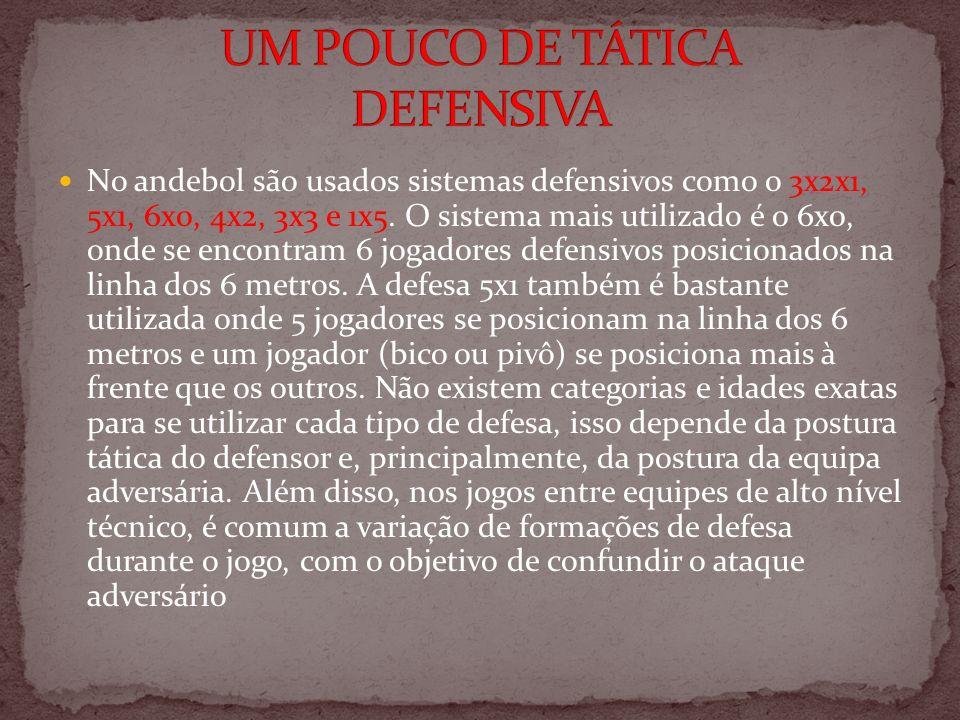 UM POUCO DE TÁTICA DEFENSIVA
