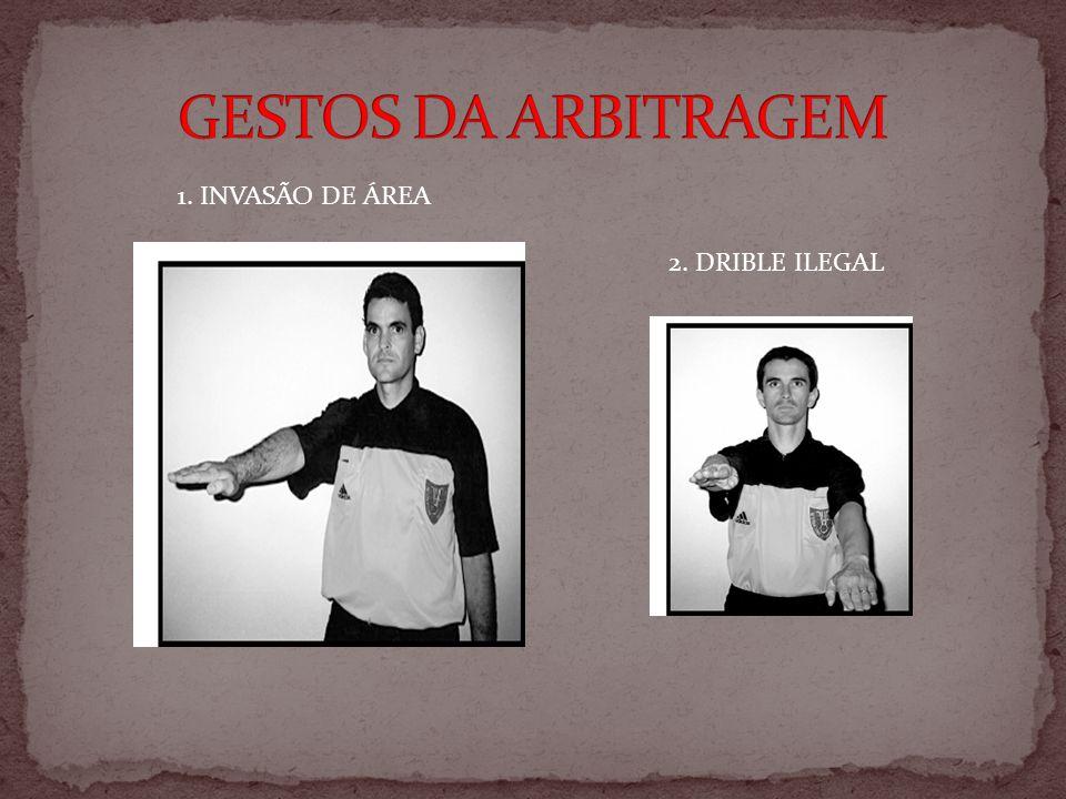 GESTOS DA ARBITRAGEM 1. INVASÃO DE ÁREA 2. DRIBLE ILEGAL