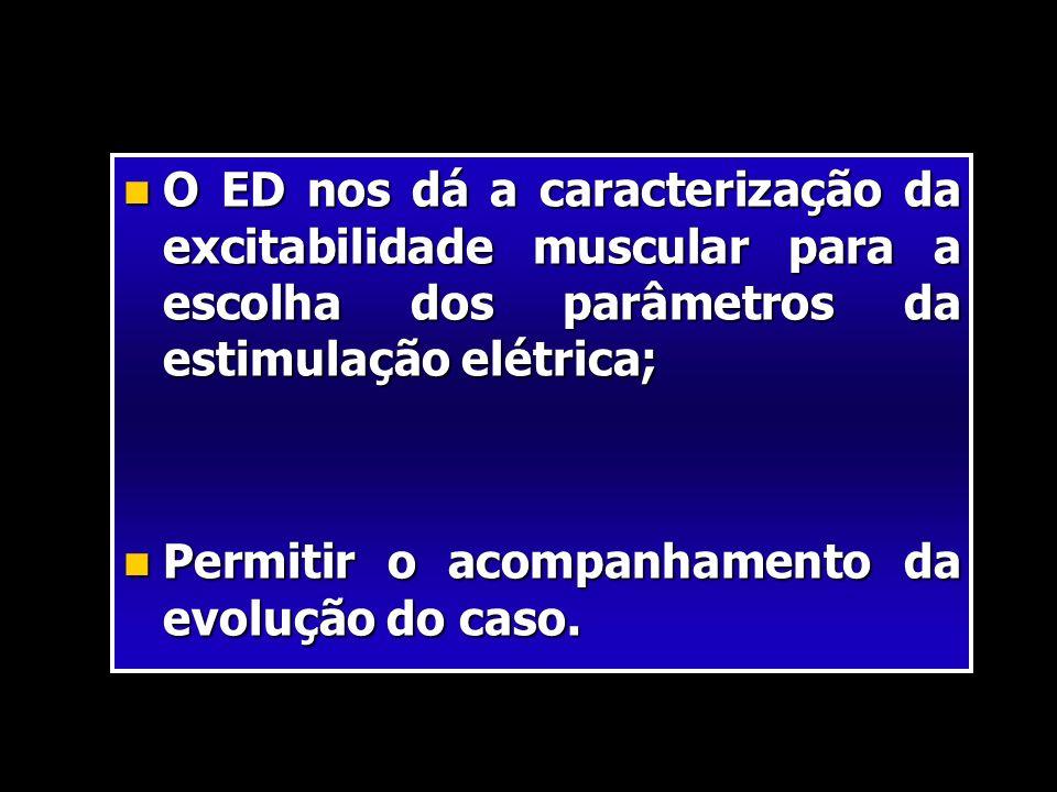 O ED nos dá a caracterização da excitabilidade muscular para a escolha dos parâmetros da estimulação elétrica;