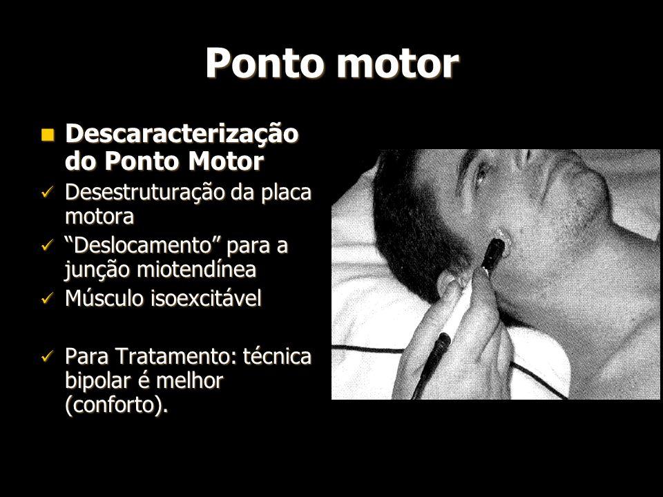 Ponto motor Descaracterização do Ponto Motor