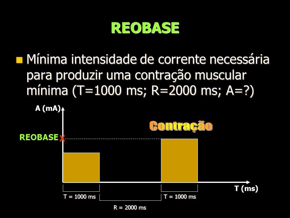 REOBASE Mínima intensidade de corrente necessária para produzir uma contração muscular mínima (T=1000 ms; R=2000 ms; A= )