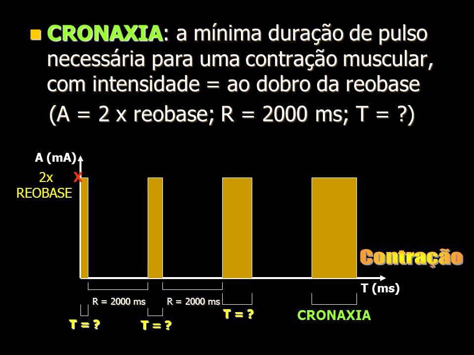 CRONAXIA: a mínima duração de pulso necessária para uma contração muscular, com intensidade = ao dobro da reobase