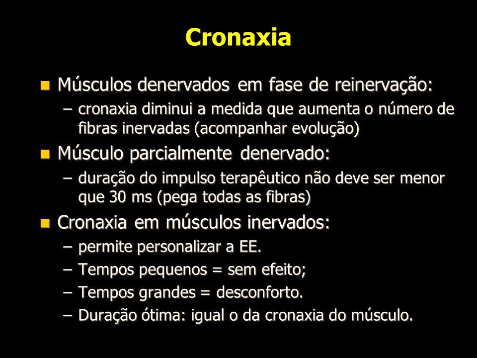 Cronaxia Músculos denervados em fase de reinervação: