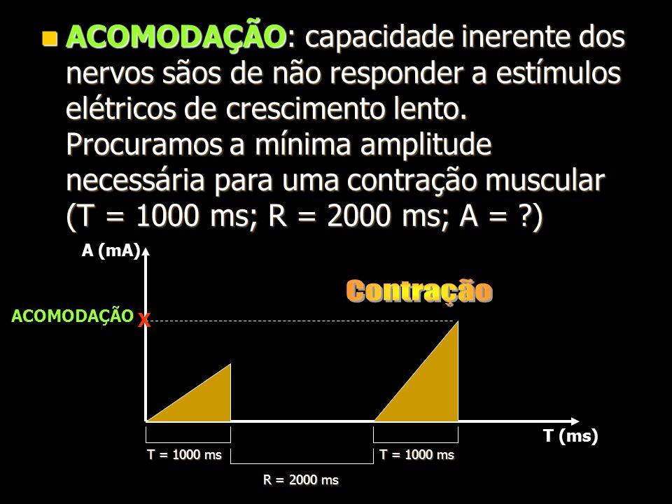 ACOMODAÇÃO: capacidade inerente dos nervos sãos de não responder a estímulos elétricos de crescimento lento. Procuramos a mínima amplitude necessária para uma contração muscular (T = 1000 ms; R = 2000 ms; A = )