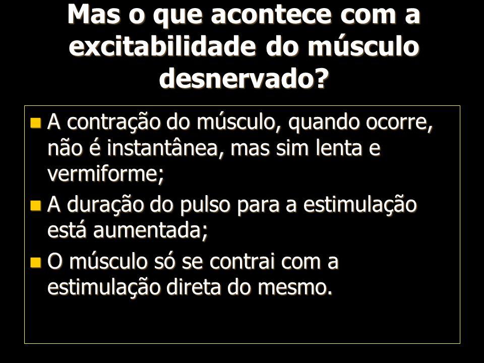 Mas o que acontece com a excitabilidade do músculo desnervado