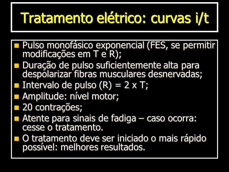 Tratamento elétrico: curvas i/t