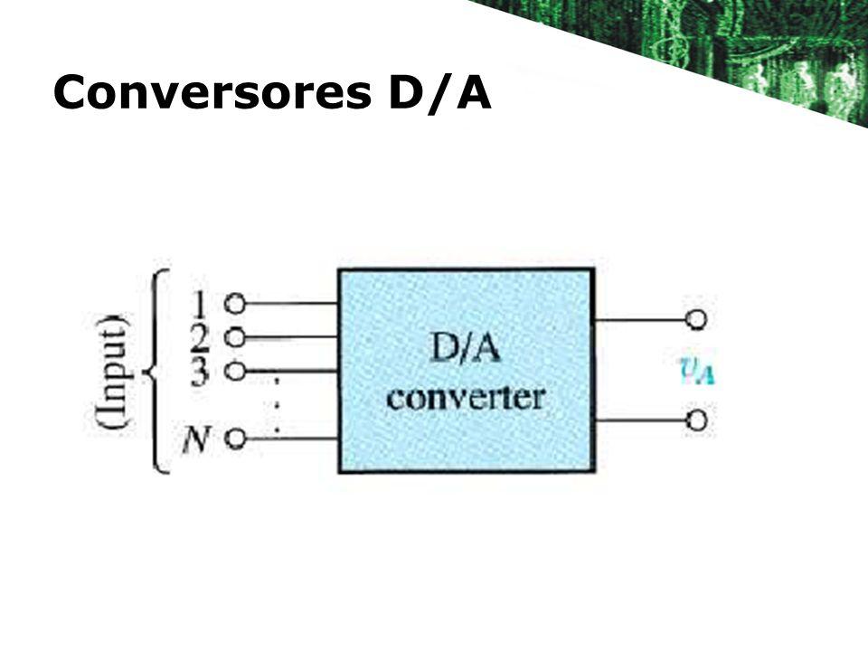 Conversores D/A