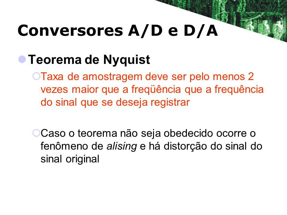 Conversores A/D e D/A Teorema de Nyquist