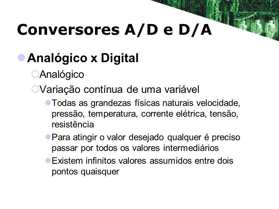 Conversores A/D e D/A Analógico x Digital Analógico