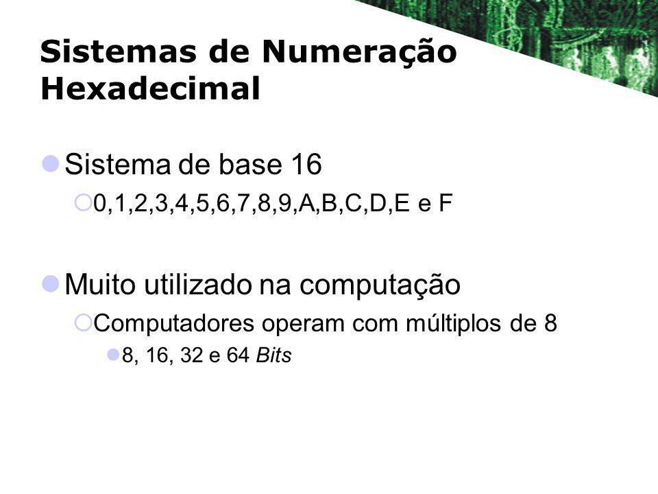Sistemas de Numeração Hexadecimal
