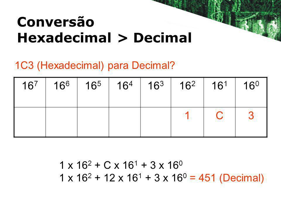 Conversão Hexadecimal > Decimal