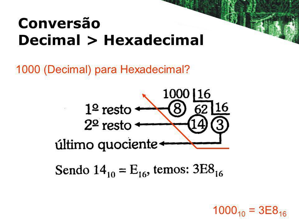 Conversão Decimal > Hexadecimal