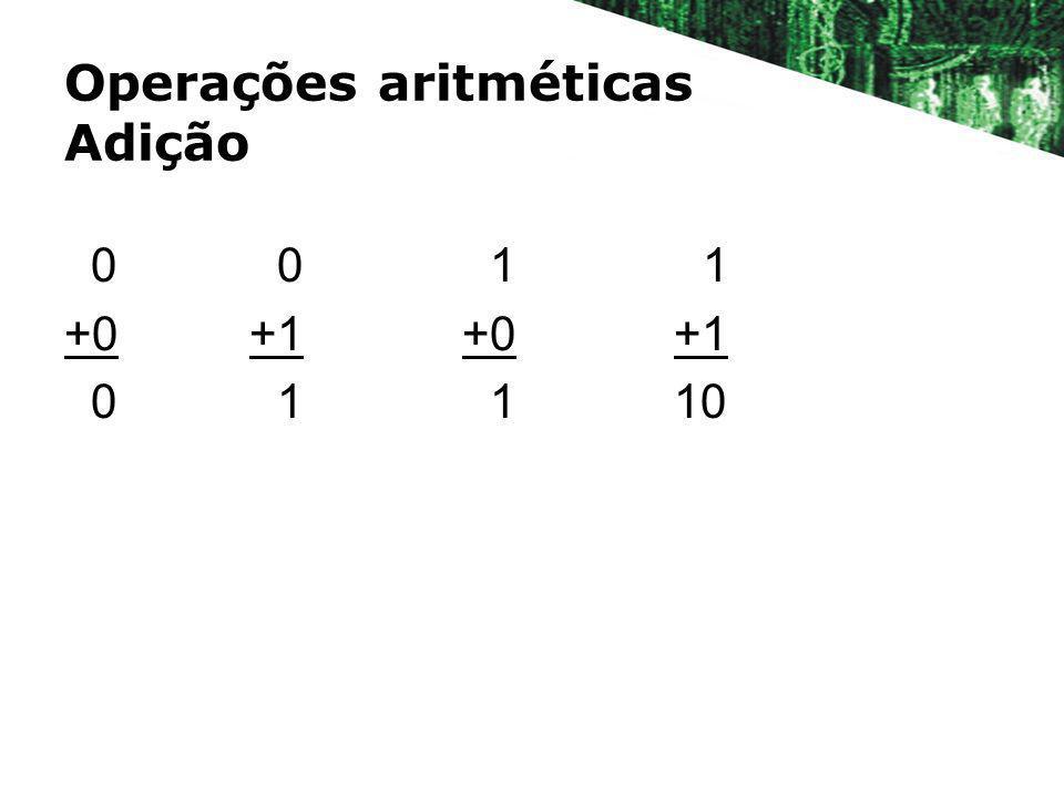 Operações aritméticas Adição